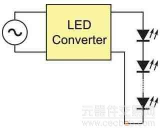 基本的led变换器为led串联结构提供恒定电流