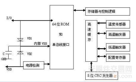 集成电路(ic)-ds18b20传感器 提供各种封装-集成电路