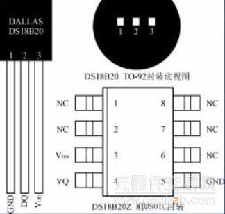 集成电路(ic)-ds18b20传感器