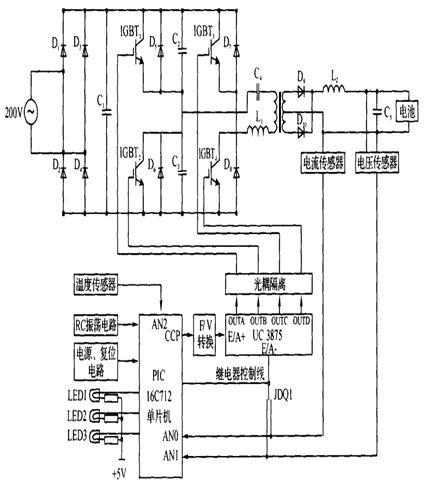 蓄电池充电器主要由开关电源单元(电源变压器,整流电路及滤波电路)和