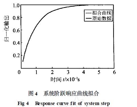 电容式压力传感器