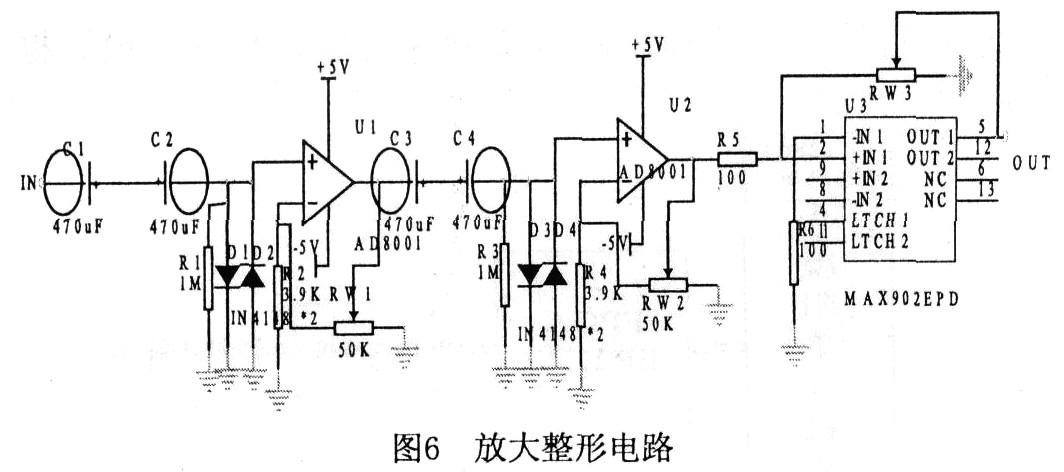 等精度频率计的调试结果:该系统具有能够测量正弦波,方波,三角波三种