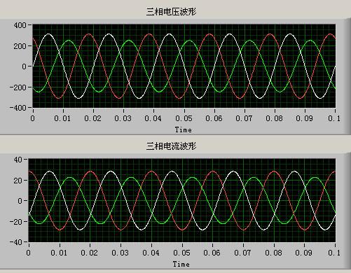 抑制系统电压闪变和波动以及抵消不平衡负荷解析方案
