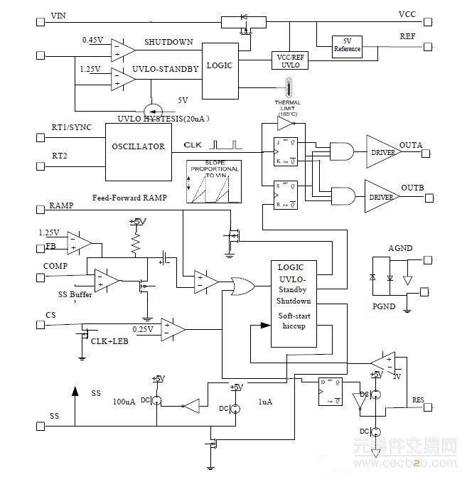 锯齿波;具有迟滞特性的可编程欠压保护功能;带有延时的定时器双重模式