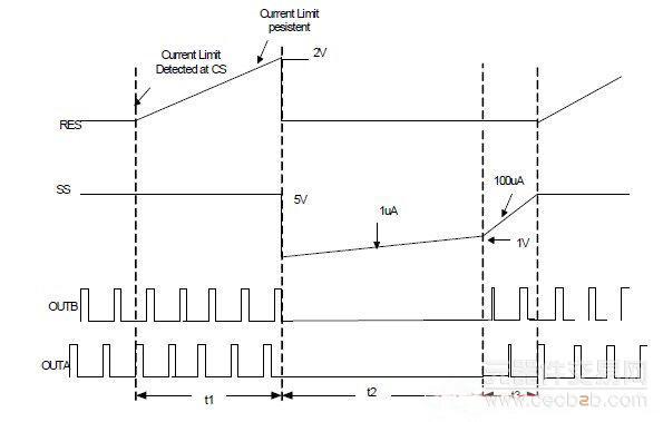 基于lm25037的车载逆变器的设计原理分析
