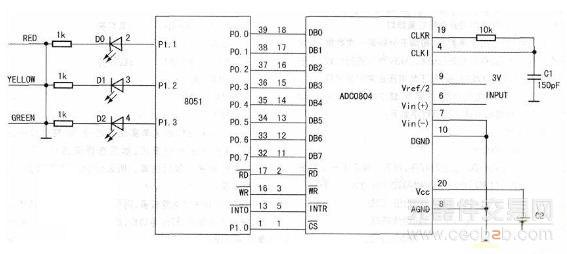 ADC0804的数据输出线DB7~0直接与8051的数据线PO.O~0.7相接1RD,WR和INTR也直接与8051的相应端子相接。Pl.l.P1.2,P1.3分别接红黄绿灯。   软件设计:定时采集数据,每隔五分钟采一次数据,每次采集十个样本点,存储后进行分析,与3V和5v进行比较,大于5V时亮红灯,小于3V时亮黄灯,工作电压正常时亮绿灯。   根据上述硬件电路如上图的要求,建立的程序框图如下图所示。