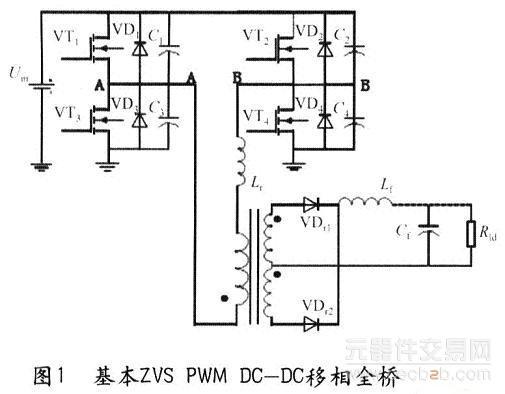 1)实现滞后桥臂ZVS、减少副边占空比丢失   ZVS PWM DC—DC移相全桥变换器的滞后桥臂实现ZVS比较困难,特别是滞后桥臂开关管在轻载下难以实现ZVS,使得它不适合应用于负载大范围变化的场合。为了让滞后臂实现ZVS更加容易,需要增大原边电流。原边电流的增大可以靠增加励磁电流(主变压器加气隙,减小励磁电感),或增大漏感(或外加的谐振电感)来实现。但上述方法均会增加占空比的丢失。可以发现占空比丢失与ZVS软开关条件存在矛盾,所以谐振电感Lr的大小需要折衷选择。   为了实现零电压开