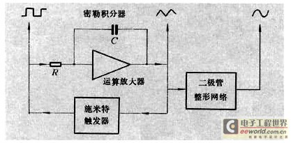 简单的函数信号发生器电路