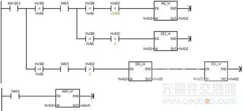 所以cpu224通过em235模拟量输出给可控硅触发板bsc6f-1电流给定值需要