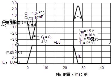 集成电路ic  lm317tg  应用信息 基本电路工作原理 该lm317是三端稳压