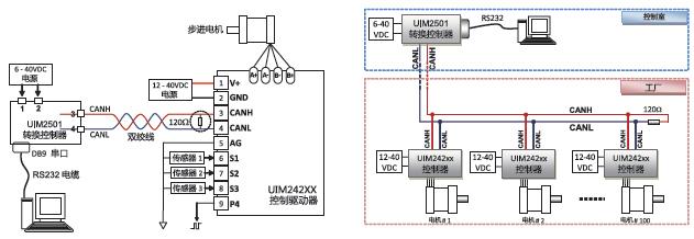 (非ic类)  步进电机驱动. (非ic类)  步进电机控制.