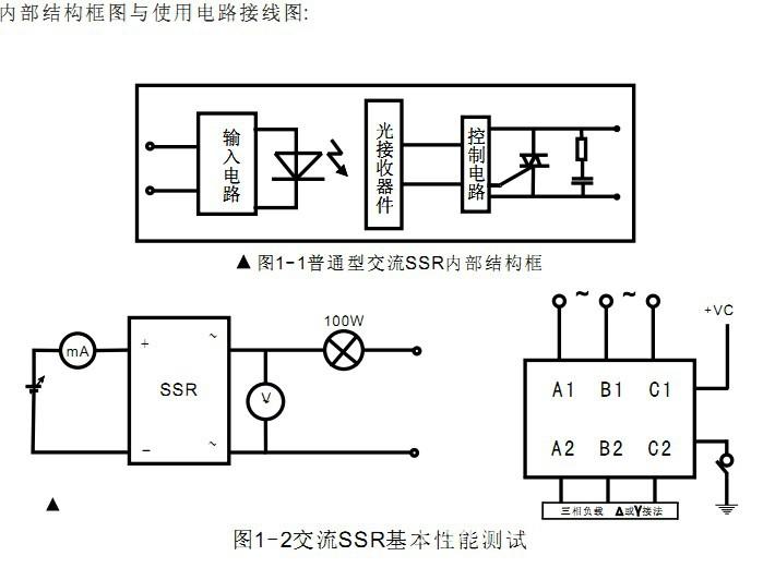 一般情况下。万用表不能判别SSR的好坏,应当采用上面的带负载测试电路,当输入电流为零时,电压表测出的电压为电网电压,电灯不亮,当输入电流达到SSR导通值以后,电灯亮,电压表测出的电压为SSR导通压降小,一般小于2V(另请注意 因SSR内部有RC回路而带来漏电流,一般小于10MA,对于40W以上负载无影响。因此不能等同于普通触点式的继电器、接触器,) 1.