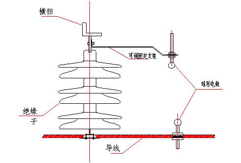 4 , 适用场所 (1),10kv,20kv,35kv架空配电线路.