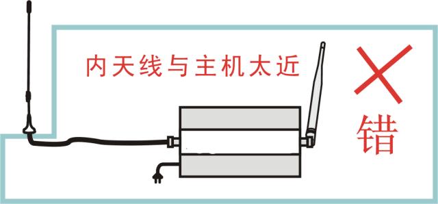 东方旭普dcs(1800m)xpd23手机信号放大器可带8根天线,覆盖2000㎡ xp